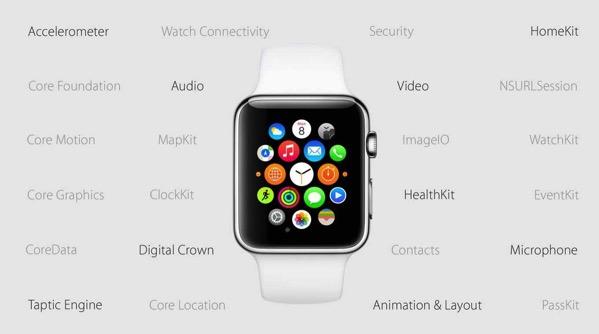 """Apple Watchの新しいOS""""Watch OS 2″が登場!WWDC2015でのApple Watchに関する発表内容まとめ"""