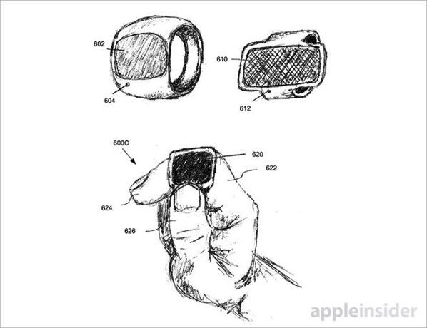 次世代ウェアラブル端末は「Apple Ring(iRing)」?Appleが指輪型デバイスの特許を出願したことが判明