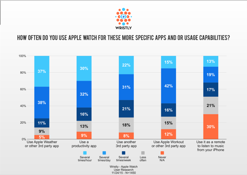 AppleWatchResearch004