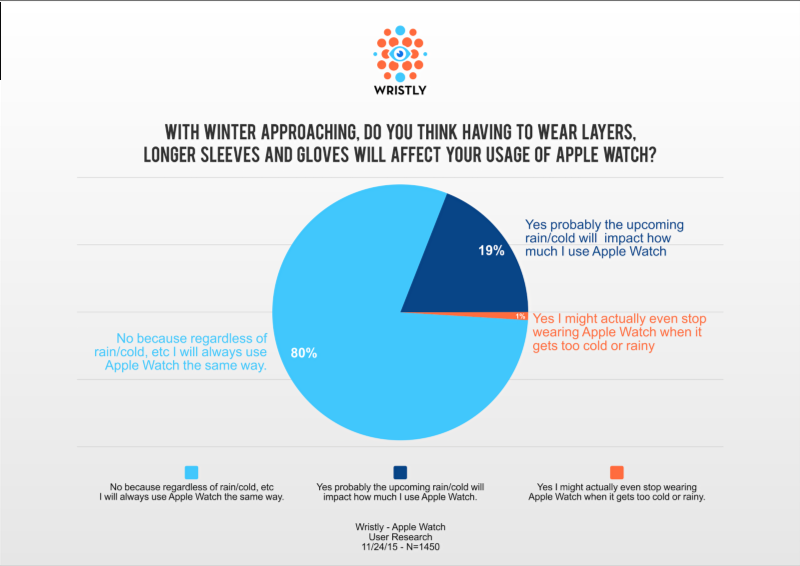 AppleWatchResearch006