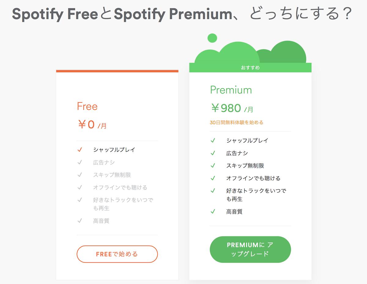 Sptify free