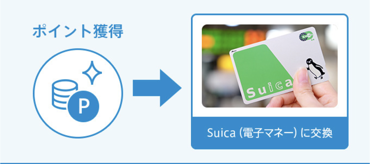 Suica point