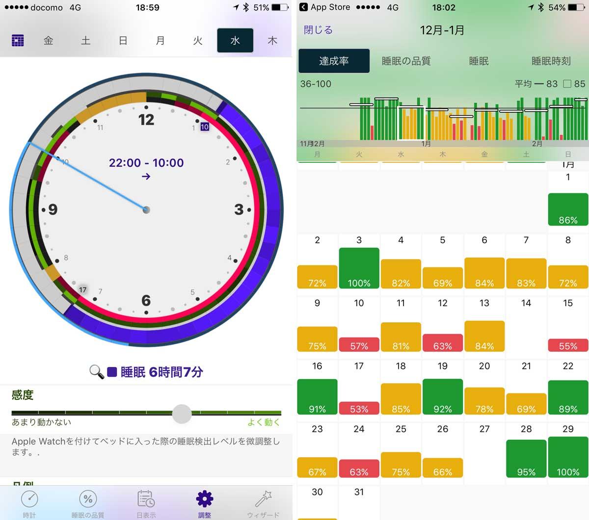 完全自動の睡眠記録アプリ「AutoSleep」が日本語対応!カレンダービューで過去のデータも閲覧可能に