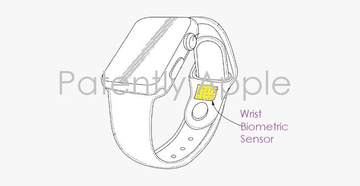 "AppleWachの次世代認証はFaceIDじゃなくて""肌理""!?Appleが新たなバイオメトリクス認証技術の特許を申請"
