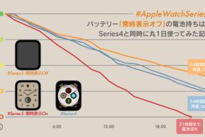 """【検証】Apple Watch Series 5の「常時表示」を""""オフ""""にした時のバッテリー持ちを、Series 4と比べてみた"""